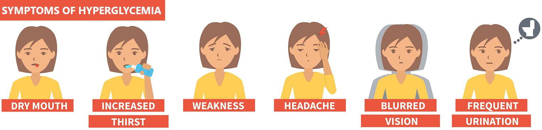 proimages/hyperglycemia_symptoms.png