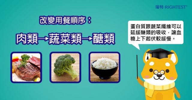 proimages/medium/用餐順序.jpg